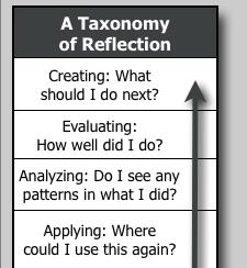 taxonomy-small