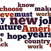 wordle-pres-featured