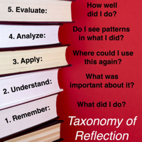 taxonomy-of-reflection-featured