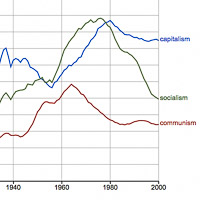 nGram-featured