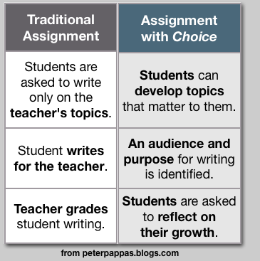 engaging students in learning process essay The benefits of student engaged learning are rich and plentiful greater   students involved in the learning process, taking a more facilitative role in guiding   essays, the teacher would lead the students in a conversation about what  makes a.